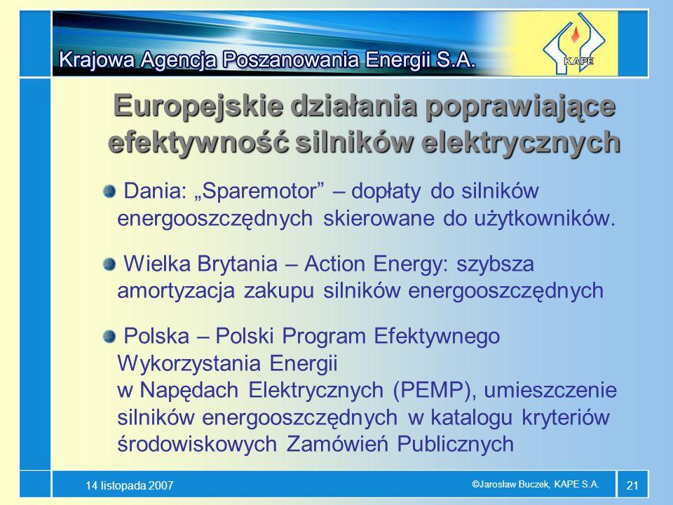 14 listopada 2007 ©Jarosław Buczek, KAPE S.A. 21 Europejskie działania poprawiające efektywność silników elektrycznych Dania: Sparemotor – dopłaty do