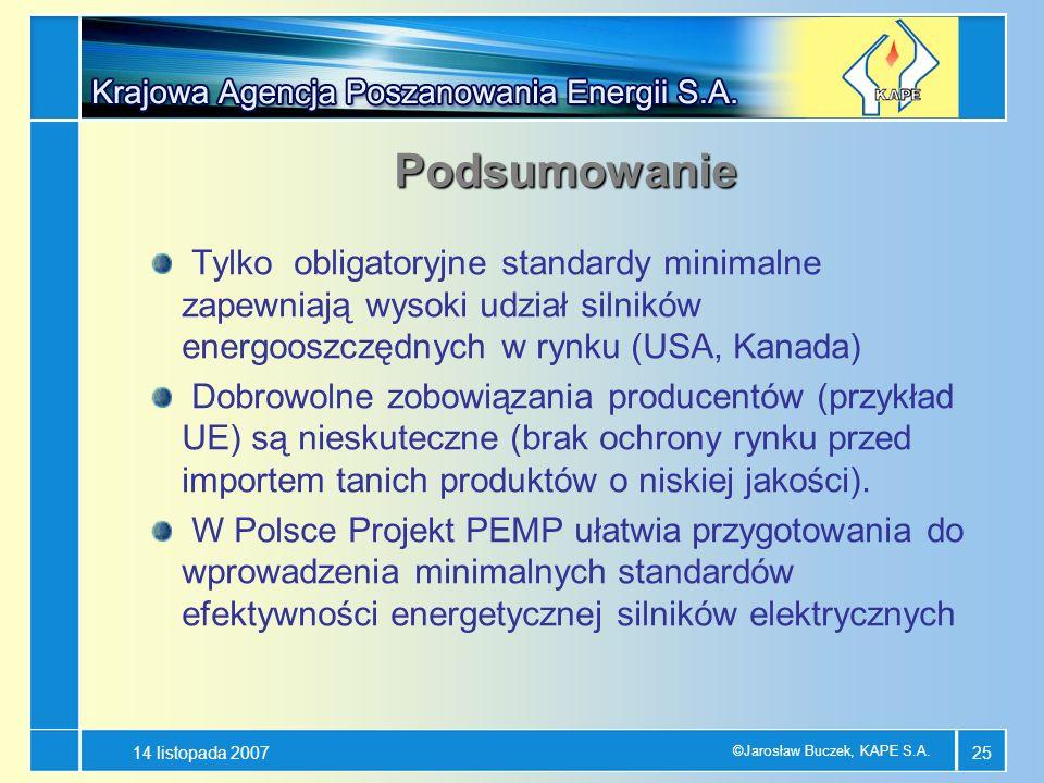 14 listopada 2007 ©Jarosław Buczek, KAPE S.A. 25 Tylko obligatoryjne standardy minimalne zapewniają wysoki udział silników energooszczędnych w rynku (