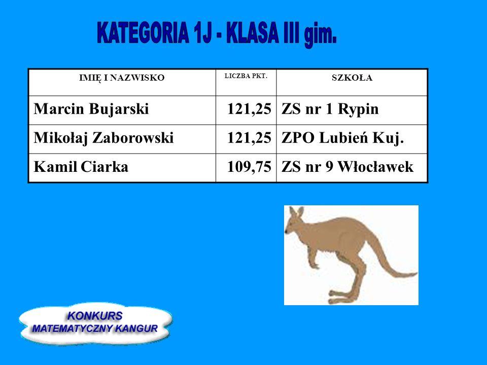 IMIĘ I NAZWISKO LICZBA PKT. SZKOŁA Marcin Bujarski121,25ZS nr 1 Rypin Mikołaj Zaborowski121,25ZPO Lubień Kuj. Kamil Ciarka109,75ZS nr 9 Włocławek