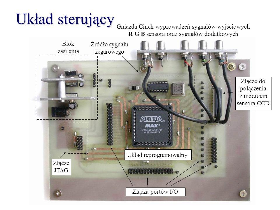 Złącze do połączenia z modułem sensora CCD Źródło sygnału zegarowego Blok zasilania Złącze JTAG Złącza portów I/O Układ reprogramowalny Gniazda Cinch