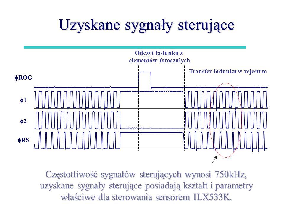 Uzyskane sygnały sterujące Częstotliwość sygnałów sterujących wynosi 750kHz, uzyskane sygnały sterujące posiadają kształt i parametry właściwe dla ste