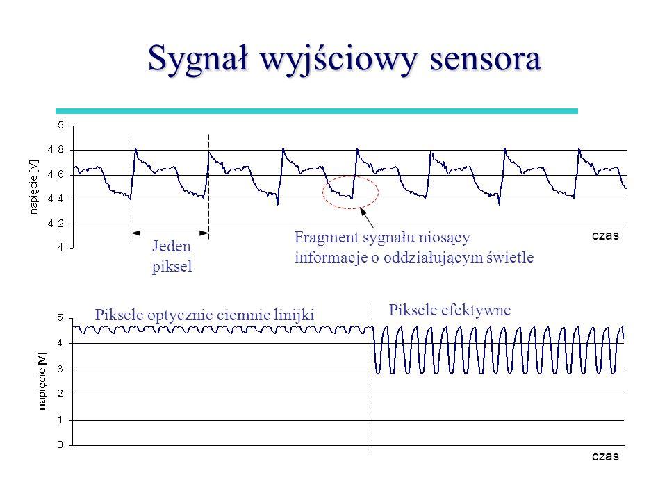 Sygnał wyjściowy sensora Jeden piksel Fragment sygnału niosący informacje o oddziałującym świetle Piksele efektywne Piksele optycznie ciemnie linijki