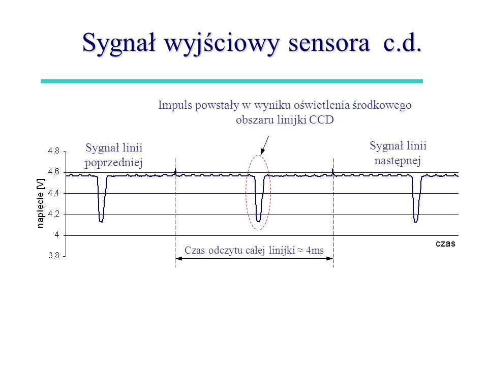 Sygnał wyjściowy sensora c.d. Czas odczytu całej linijki 4ms Impuls powstały w wyniku oświetlenia środkowego obszaru linijki CCD czas Sygnał linii pop