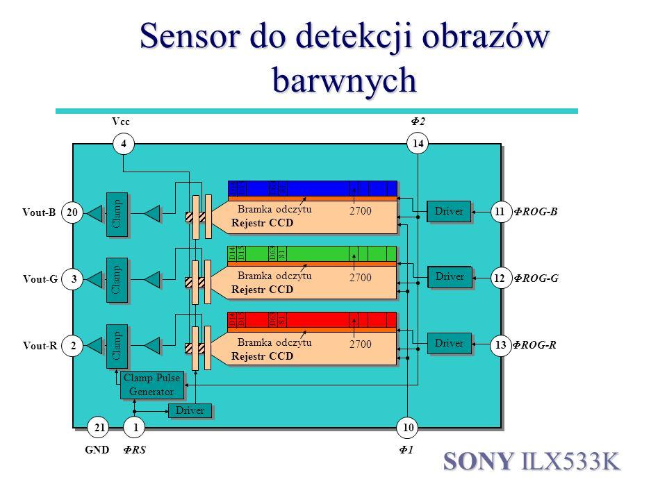 Sensor do detekcji obrazów barwnych SONY ILX533K