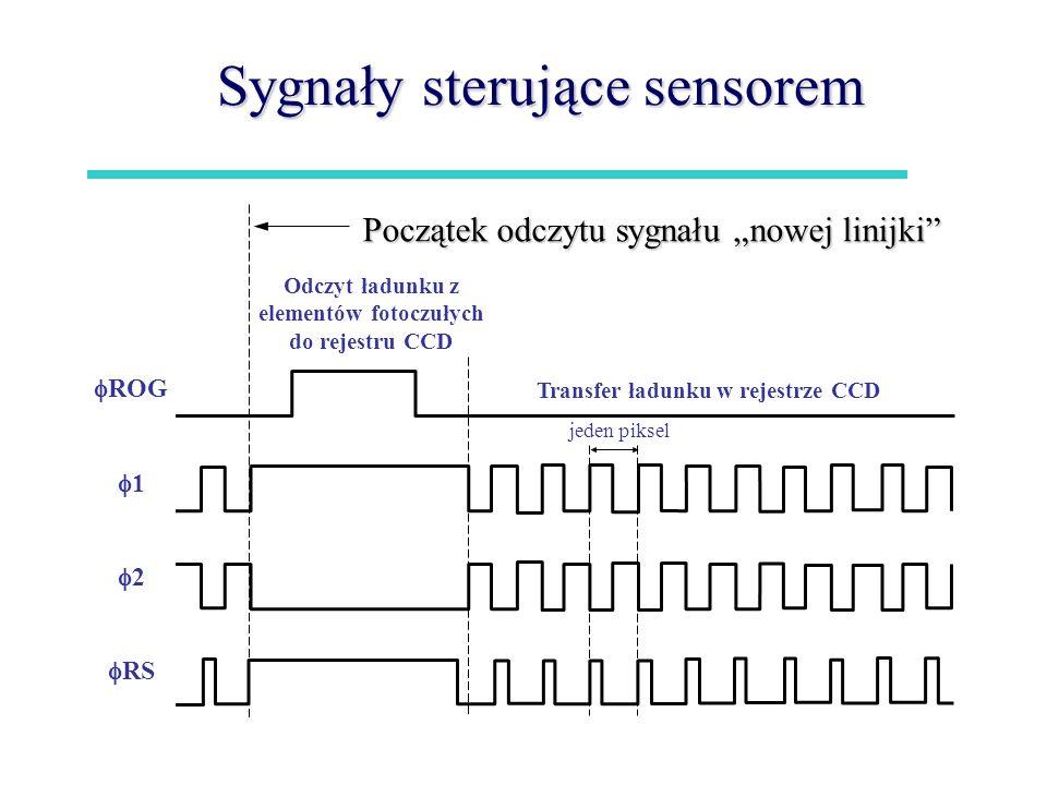 Sygnały sterujące sensorem ROG 1 2 RS Transfer ładunku w rejestrze CCD Odczyt ładunku z elementów fotoczułych do rejestru CCD Początek odczytu sygnału