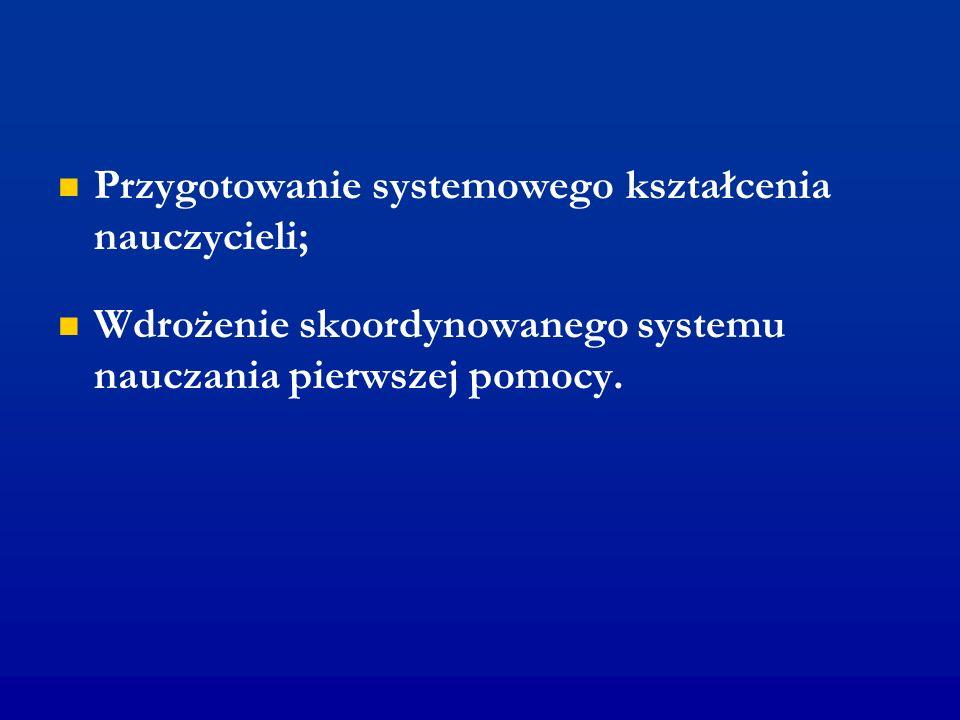 Przygotowanie systemowego kształcenia nauczycieli; Wdrożenie skoordynowanego systemu nauczania pierwszej pomocy.
