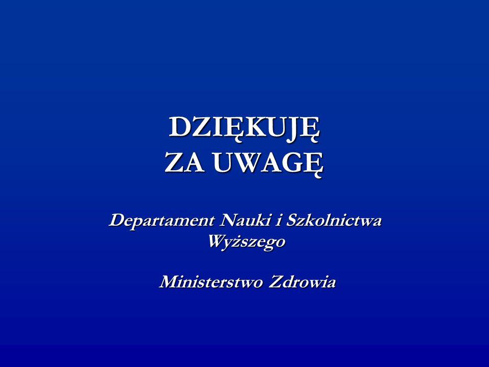 DZIĘKUJĘ ZA UWAGĘ Departament Nauki i Szkolnictwa Wyższego Ministerstwo Zdrowia Ministerstwo Zdrowia