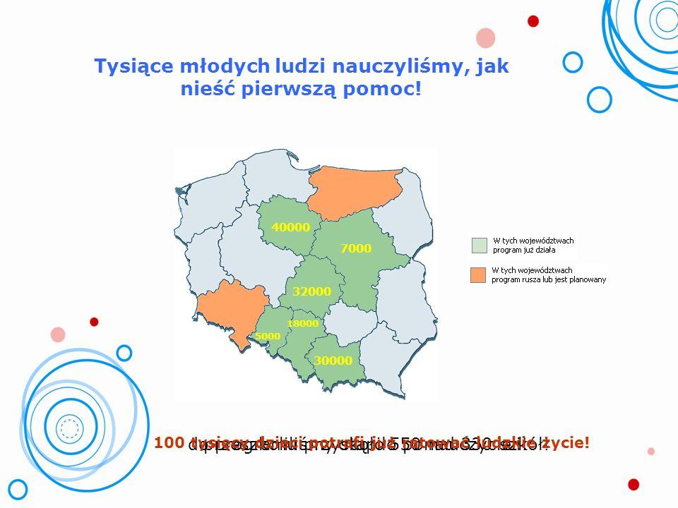 Opiera się na edukacyjnym programie Heartstart Brytyjskiej Fundacji Serca, która wspiera nas w realizacji programu w Polsce. To program koordynowany p