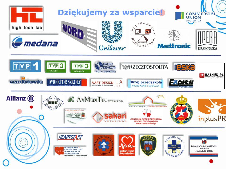 Patronują nam… Minister Zdrowia RP Małopolski Kurator Oświaty Łódzki Kurator Oświaty Prezydent Miasta Krakowa Rada Miasta Krakowa