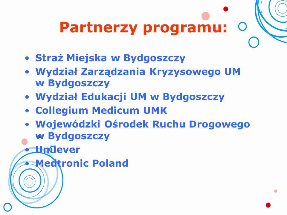 Załącznik do Uchwały nr LXIV/1194/06 rady Miasta Bydgoszczy z dnia 8 lutego 2006 roku zmieniającej uchwałę w sprawie przyjęcia Miejskiego programu zap