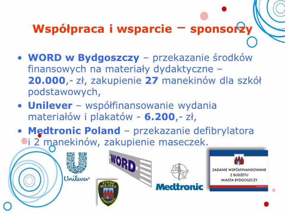 Partnerzy programu: Straż Miejska w Bydgoszczy Wydział Zarządzania Kryzysowego UM w Bydgoszczy Wydział Edukacji UM w Bydgoszczy Collegium Medicum UMK