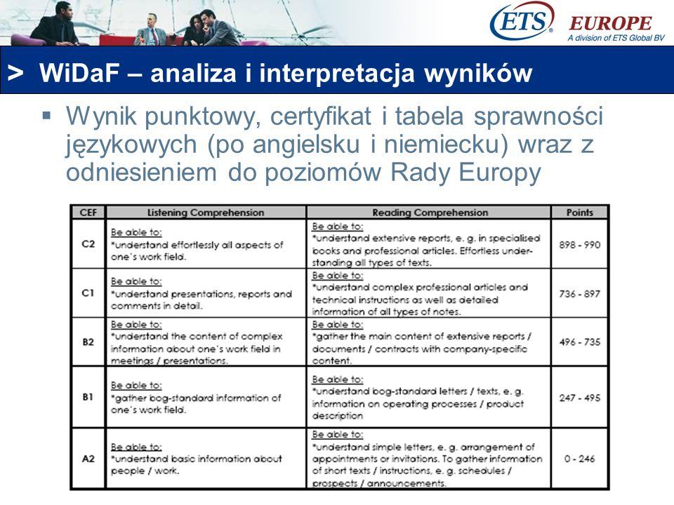 > WiDaF – analiza i interpretacja wyników Wynik punktowy, certyfikat i tabela sprawności językowych (po angielsku i niemiecku) wraz z odniesieniem do