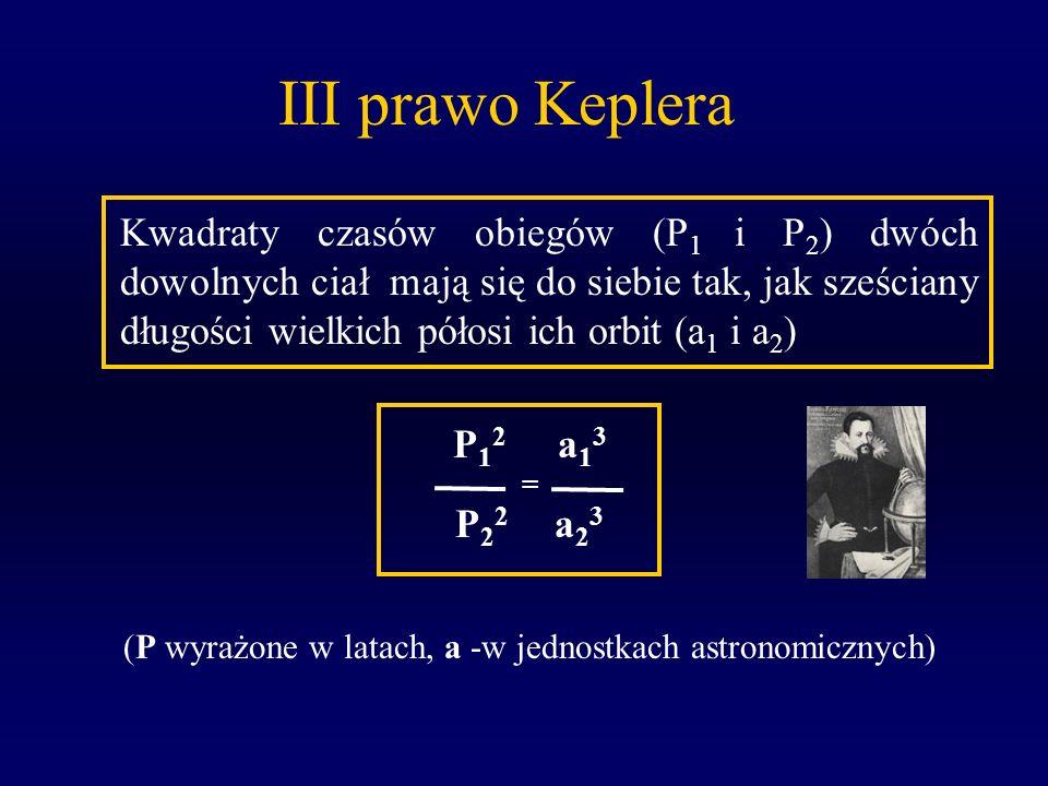 III prawo Keplera Kwadraty czasów obiegów (P 1 i P 2 ) dwóch dowolnych ciał mają się do siebie tak, jak sześciany długości wielkich półosi ich orbit (