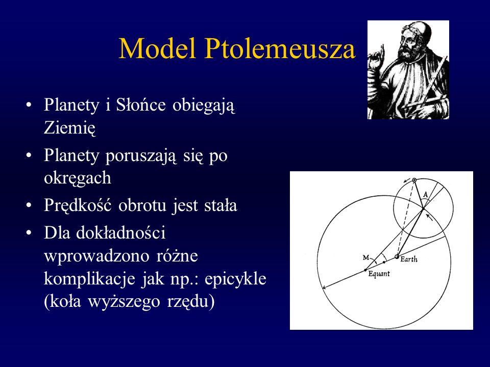 Model Ptolemeusza Planety i Słońce obiegają Ziemię Planety poruszają się po okręgach Prędkość obrotu jest stała Dla dokładności wprowadzono różne komp