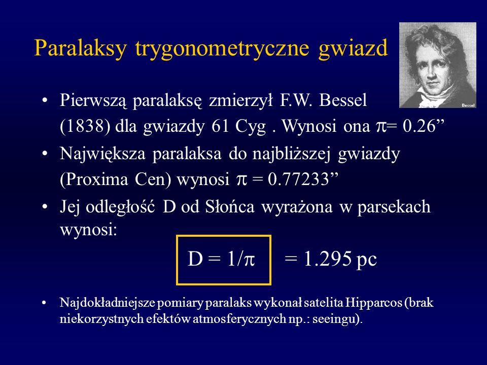 Paralaksy trygonometryczne gwiazd Pierwszą paralaksę zmierzył F.W. Bessel (1838) dla gwiazdy 61 Cyg. Wynosi ona = 0.26 Największa paralaksa do najbliż