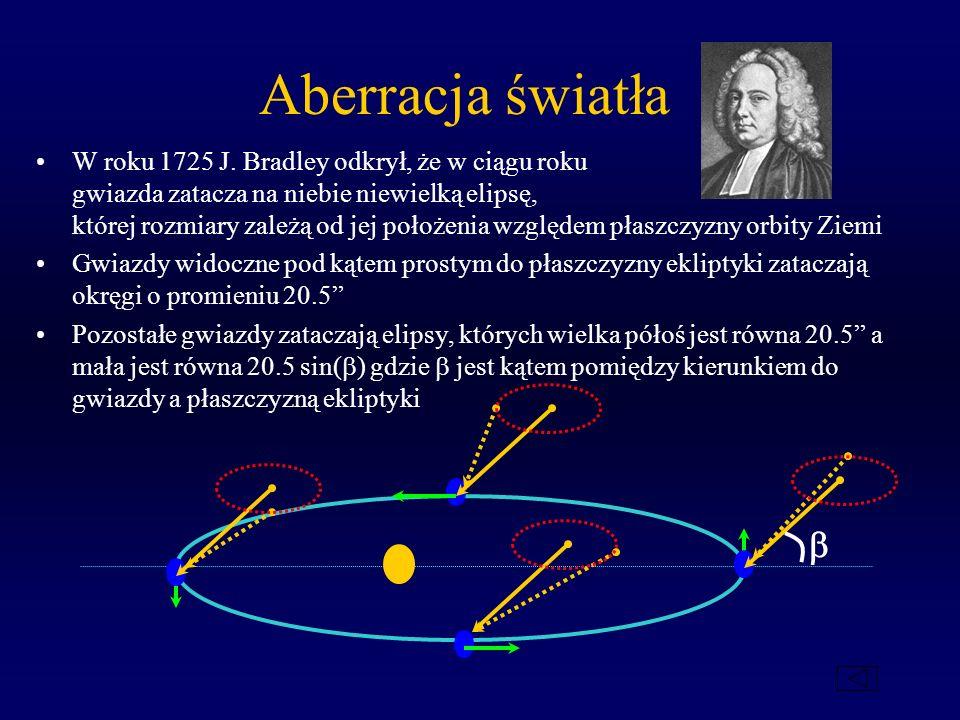 Aberracja światła W roku 1725 J. Bradley odkrył, że w ciągu roku gwiazda zatacza na niebie niewielką elipsę, której rozmiary zależą od jej położenia w