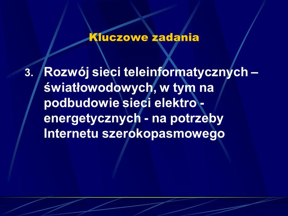 Komplementarność z innymi programami Polityka energetyczna Polski do 2025 r., Narodowa Strategia Rozwoju Regionalnego, Program aktywizacji obszarów wiejskich, Strategia rozwoju obszarów wiejskich i rolnictwa na lata 2007 – 2013, Strategie rozwoju województw Strategie Informatyzacji Program rozwoju Internetu szerokopasmowego.