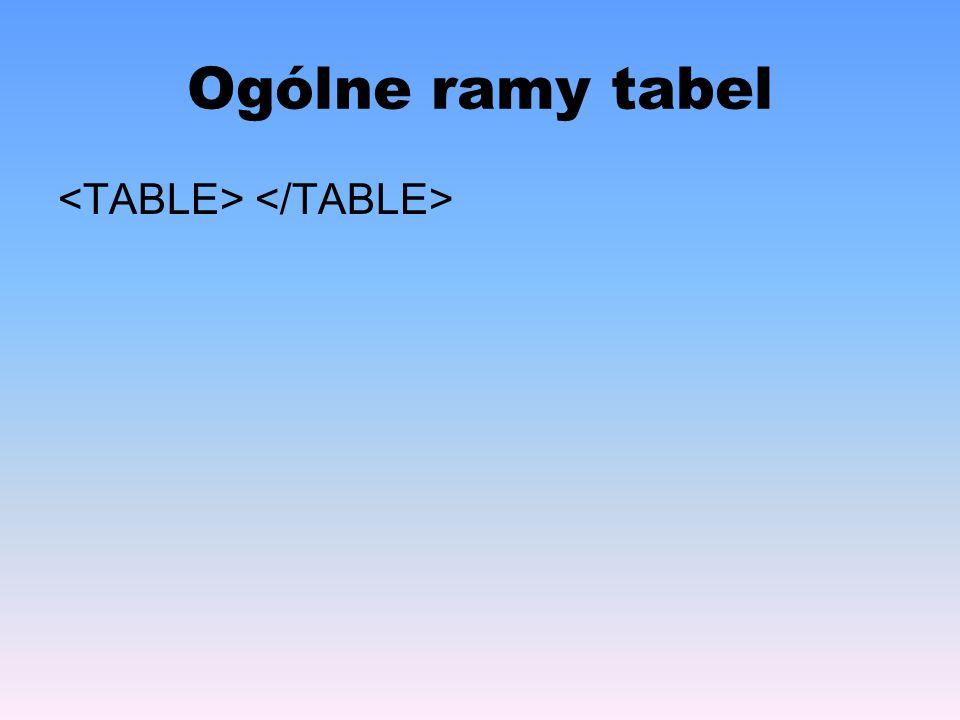 Ogólne ramy tabel