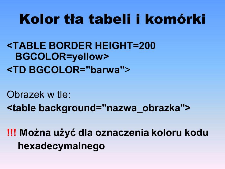 Kolor tła tabeli i komórki Obrazek w tle: !!! Można użyć dla oznaczenia koloru kodu hexadecymalnego
