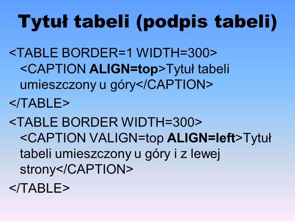 Tytuł tabeli (podpis tabeli) Tytuł tabeli umieszczony u góry Tytuł tabeli umieszczony u góry i z lewej strony