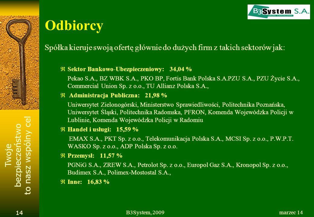 Twoje bezpieczeństwo to nasz wspólny cel marzec 14B3System, 2009 14 Odbiorcy Spółka kieruje swoją ofertę głównie do dużych firm z takich sektorów jak: Sektor Bankowo-Ubezpieczeniowy: 34,04 % Pekao S.A., BZ WBK S.A., PKO BP, Fortis Bank Polska S.A.PZU S.A., PZU Życie S.A., Commercial Union Sp.