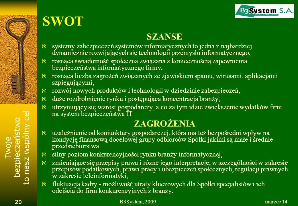 Twoje bezpieczeństwo to nasz wspólny cel marzec 14B3System, 2009 20 SWOT SZANSE systemy zabezpieczeń systemów informatycznych to jedna z najbardziej d