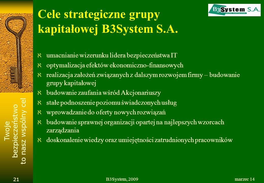 Twoje bezpieczeństwo to nasz wspólny cel Cele strategiczne grupy kapitałowej B3System S.A. umacnianie wizerunku lidera bezpieczeństwa IT optymalizacja