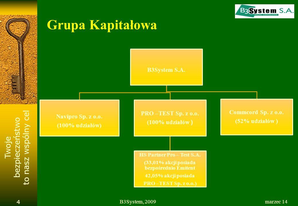 Twoje bezpieczeństwo to nasz wspólny cel Grupa Kapitałowa marzec 14B3System, 2009 4 B3System S.A. Navipro Sp. z o.o. (100% udziałów) PRO –TEST Sp. z o