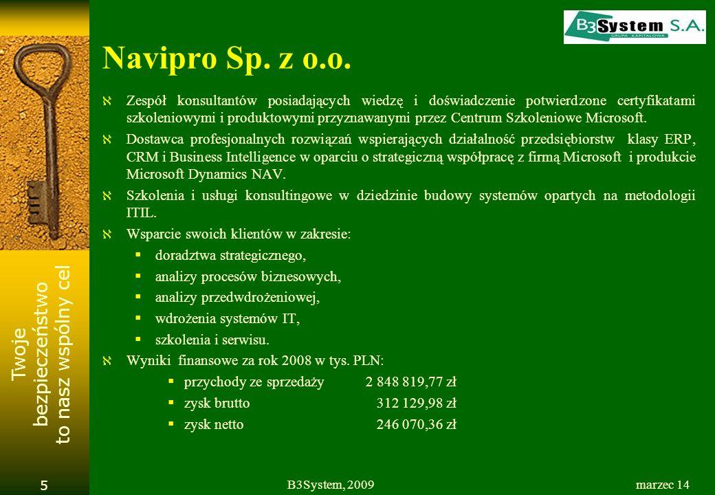 Twoje bezpieczeństwo to nasz wspólny cel marzec 14B3System, 2009 16 Dane finansowe ( w tys. PLN )