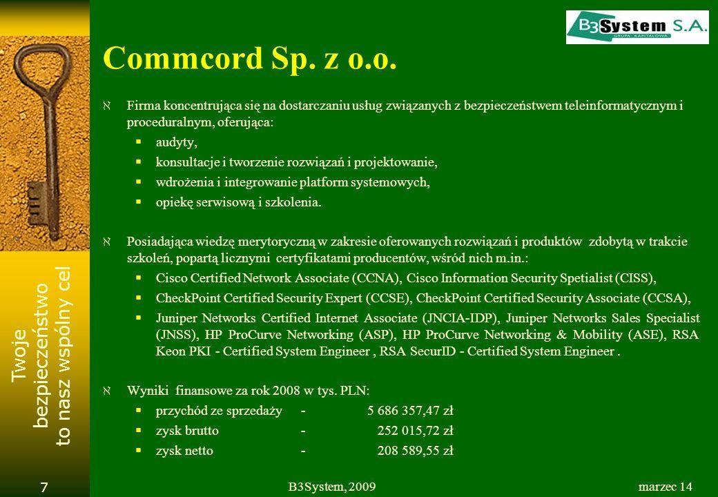Twoje bezpieczeństwo to nasz wspólny cel marzec 14B3System, 2009 8 B3System S.A.