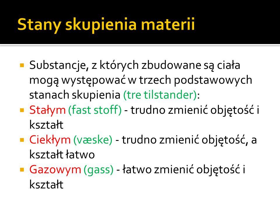 Substancje, z których zbudowane są ciała mogą występować w trzech podstawowych stanach skupienia (tre tilstander): Stałym (fast stoff) - trudno zmieni