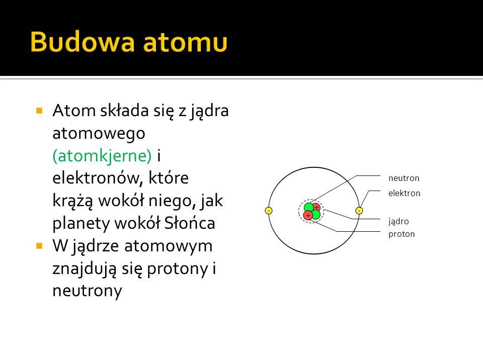 Atom składa się z jądra atomowego (atomkjerne) i elektronów, które krążą wokół niego, jak planety wokół Słońca W jądrze atomowym znajdują się protony