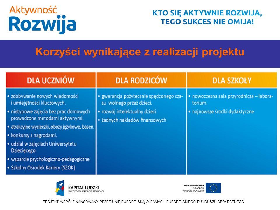 PROJEKT WSPÓŁFINANSOWANY PRZEZ UNIĘ EUROPEJSKĄ W RAMACH EUROPEJSKIEGO FUNDUSZU SPOŁECZNEGO Korzyści wynikające z realizacji projektu