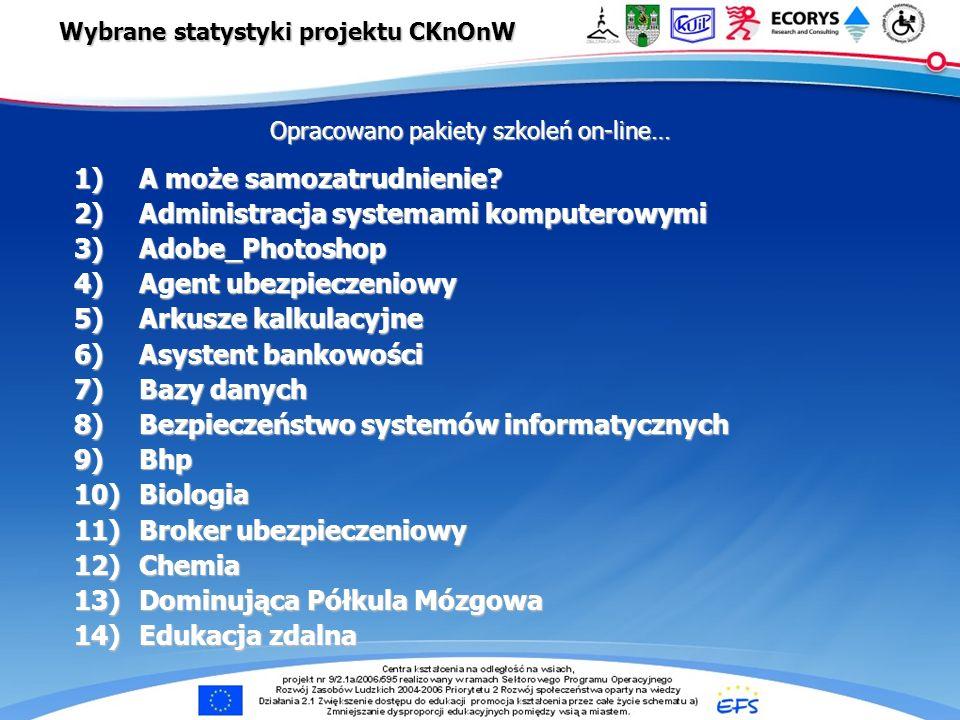 e-Centra … Opracowano pakiety szkoleń on-line… 1)A może samozatrudnienie? 2)Administracja systemami komputerowymi 3)Adobe_Photoshop 4)Agent ubezpiecze