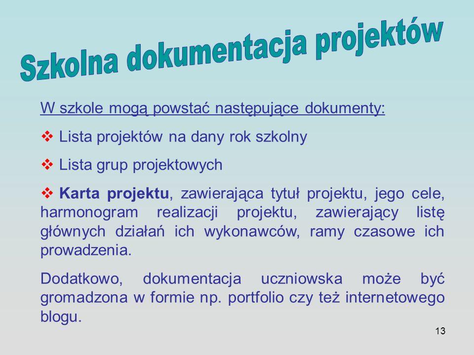 13 W szkole mogą powstać następujące dokumenty: Lista projektów na dany rok szkolny Lista grup projektowych Karta projektu, zawierająca tytuł projektu, jego cele, harmonogram realizacji projektu, zawierający listę głównych działań ich wykonawców, ramy czasowe ich prowadzenia.
