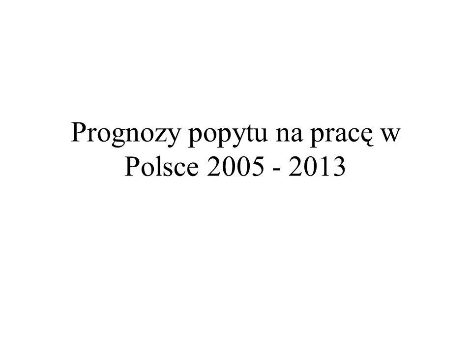 Prognozy popytu na pracę w Polsce 2005 - 2013