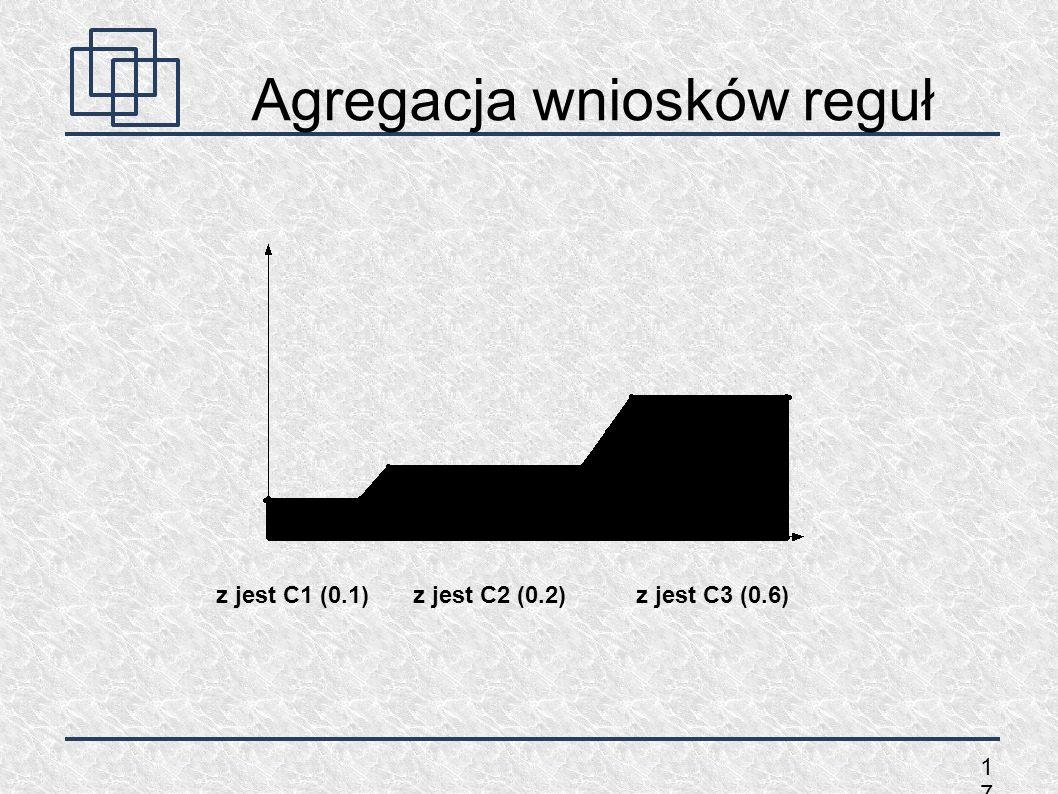 1717 z jest C1 (0.1)z jest C2 (0.2)z jest C3 (0.6)
