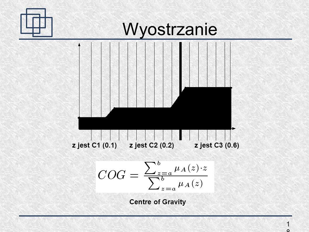 1818 Wyostrzanie z jest C1 (0.1) z jest C2 (0.2)z jest C3 (0.6) Centre of Gravity