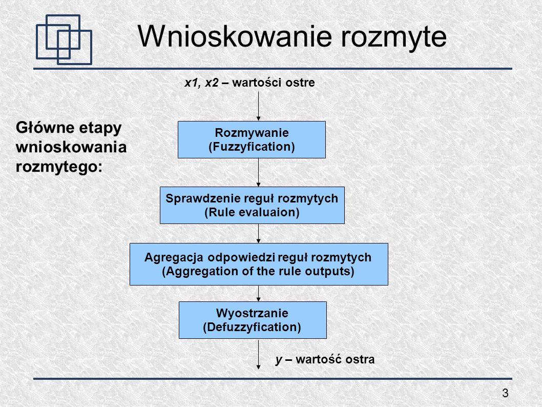 3 Główne etapy wnioskowania rozmytego: Wnioskowanie rozmyte Sprawdzenie reguł rozmytych (Rule evaluaion) Rozmywanie (Fuzzyfication) Agregacja odpowiedzi reguł rozmytych (Aggregation of the rule outputs) Wyostrzanie (Defuzzyfication) x1, x2 – wartości ostre y – wartość ostra