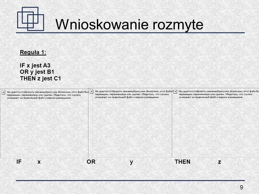 1010 Wnioskowanie rozmyte Reguła 2: IF x jest A2 AND y jest B2 THEN z jest C2 xANDy THENz IF