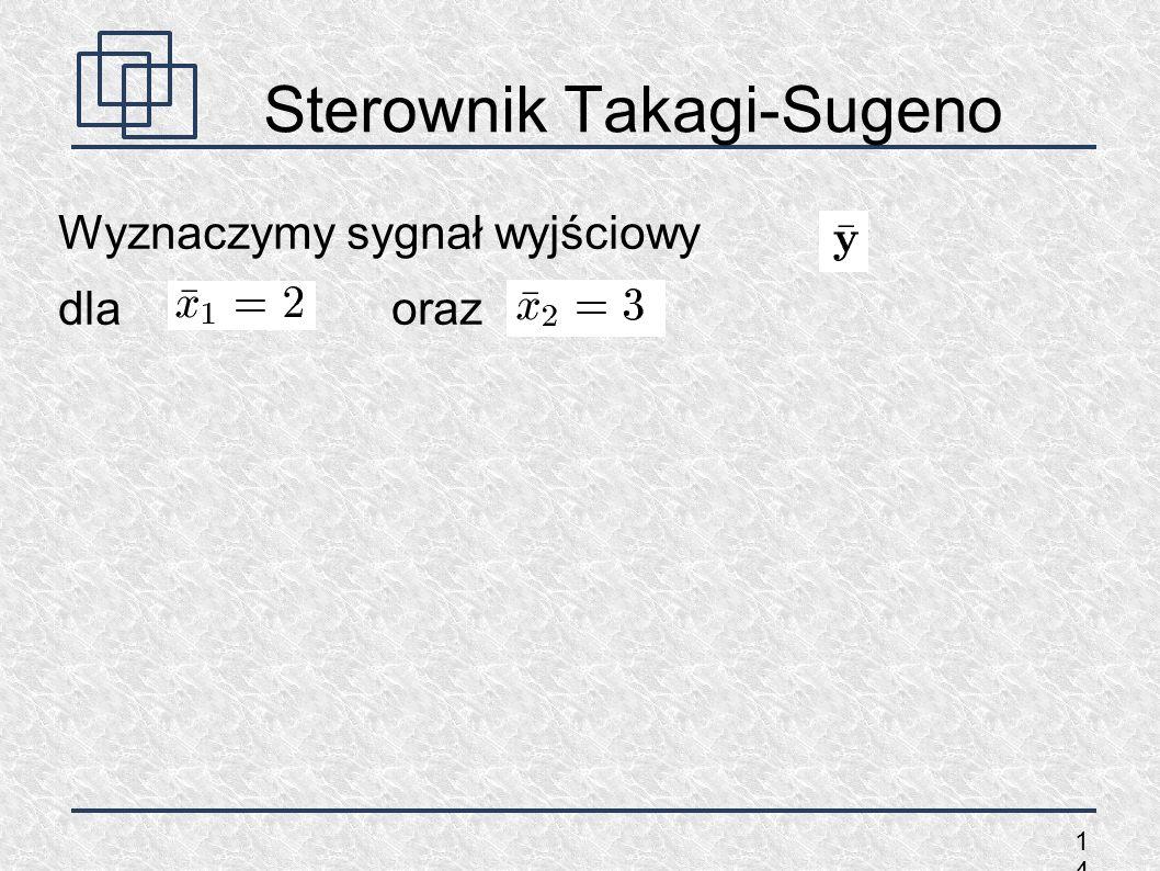 1414 Sterownik Takagi-Sugeno Wyznaczymy sygnał wyjściowy dla oraz
