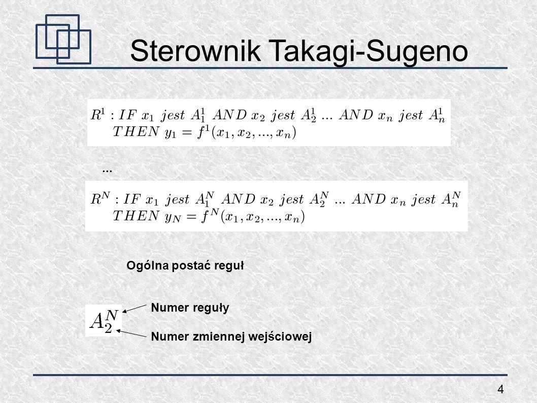 4 Sterownik Takagi-Sugeno... Ogólna postać reguł Numer reguły Numer zmiennej wejściowej