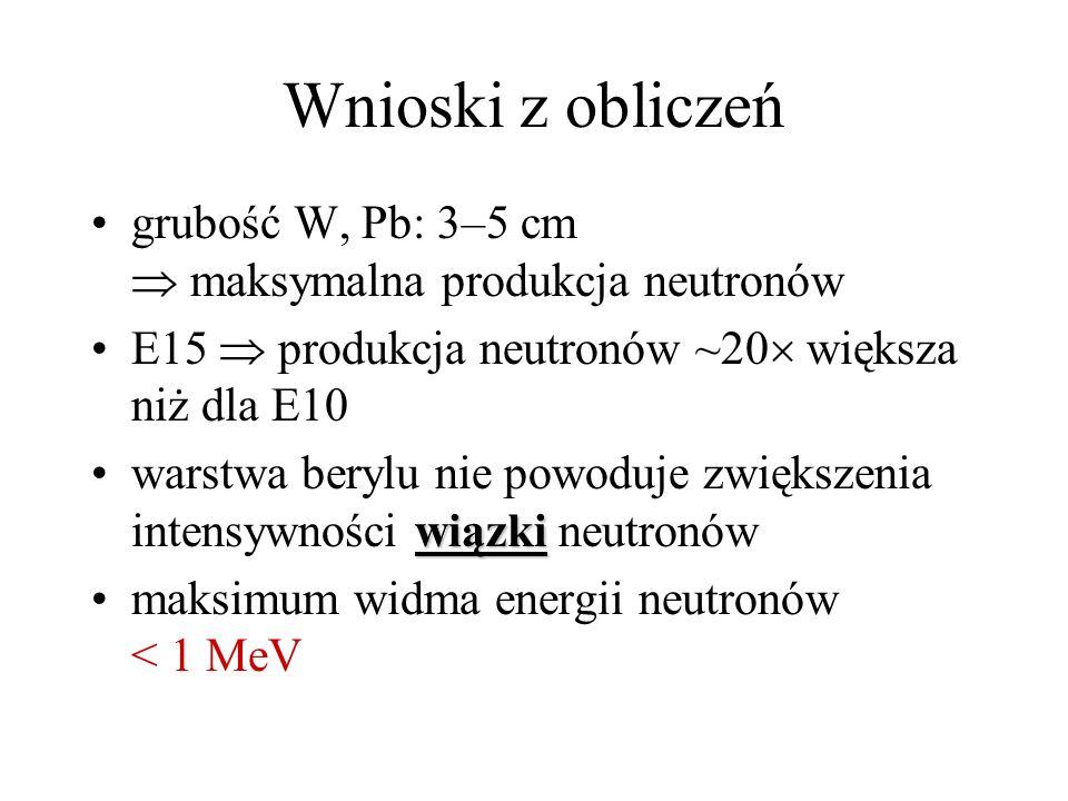 Wnioski z obliczeń grubość W, Pb: 3–5 cm maksymalna produkcja neutronów E15 produkcja neutronów ~20 większa niż dla E10 wiązkiwarstwa berylu nie powod