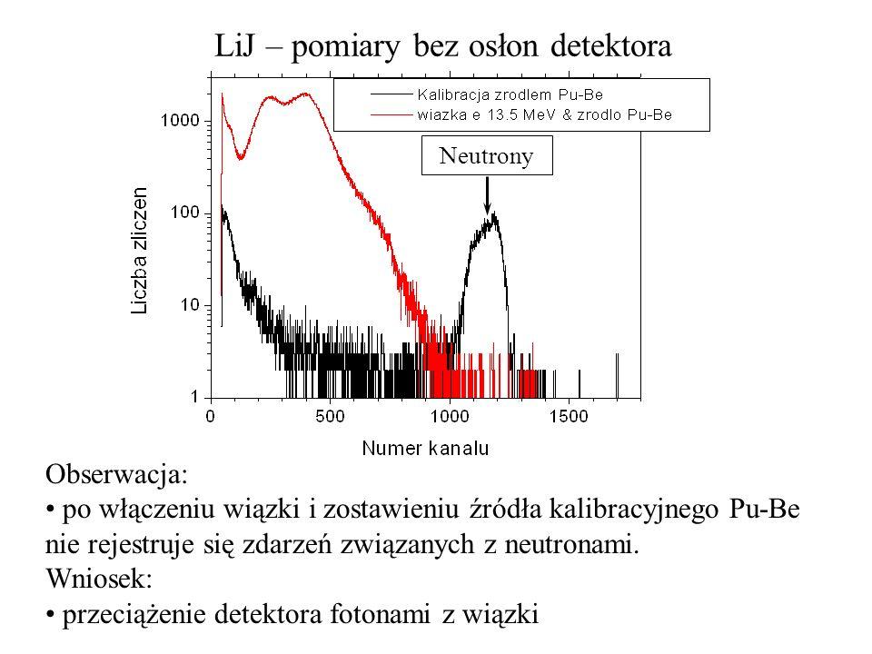 LiJ – pomiary bez osłon detektora Obserwacja: po włączeniu wiązki i zostawieniu źródła kalibracyjnego Pu-Be nie rejestruje się zdarzeń związanych z ne