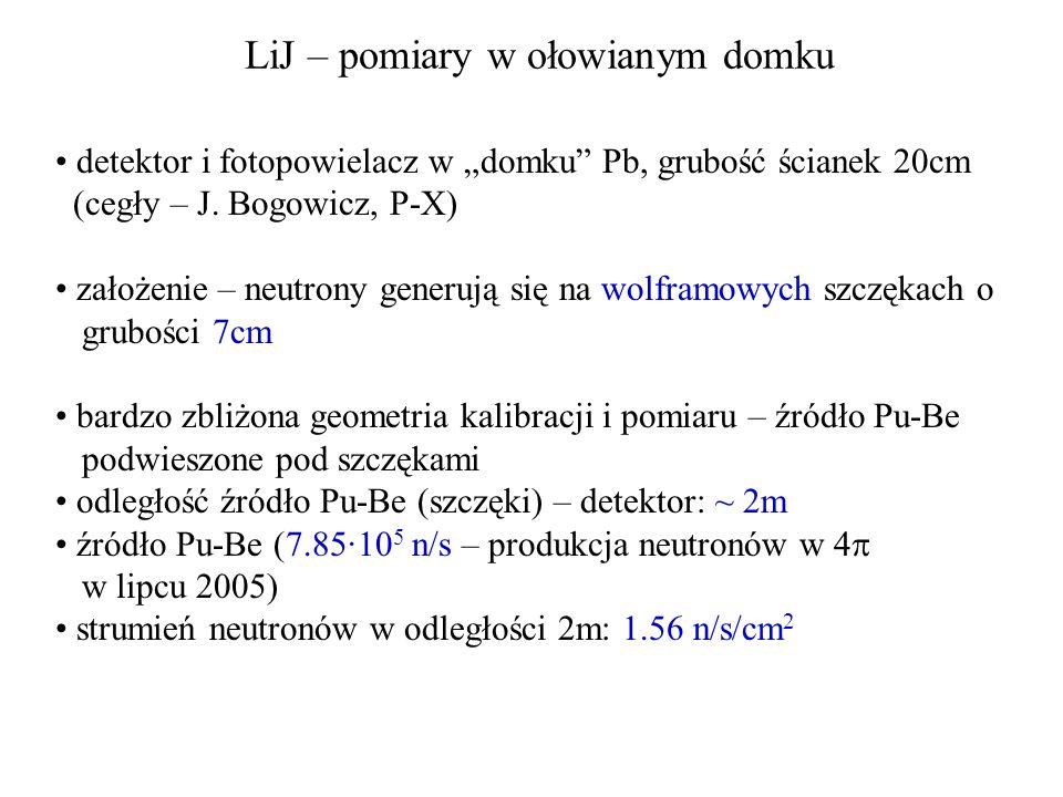 LiJ – pomiary w ołowianym domku detektor i fotopowielacz w domku Pb, grubość ścianek 20cm (cegły – J. Bogowicz, P-X) założenie – neutrony generują się