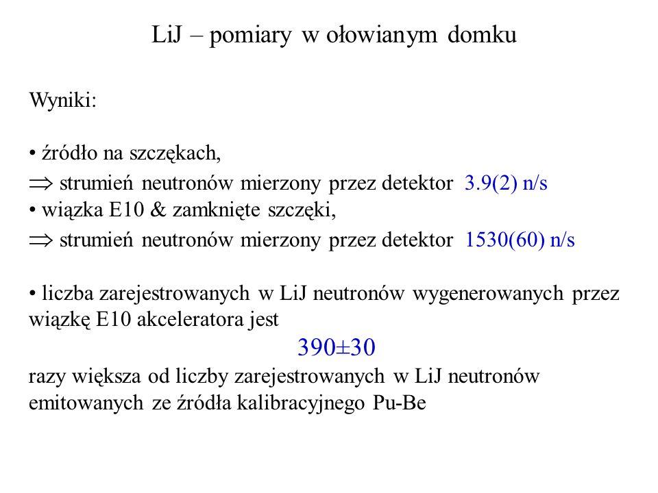 LiJ – pomiary w ołowianym domku Wyniki: źródło na szczękach, strumień neutronów mierzony przez detektor 3.9(2) n/s wiązka E10 & zamknięte szczęki, str