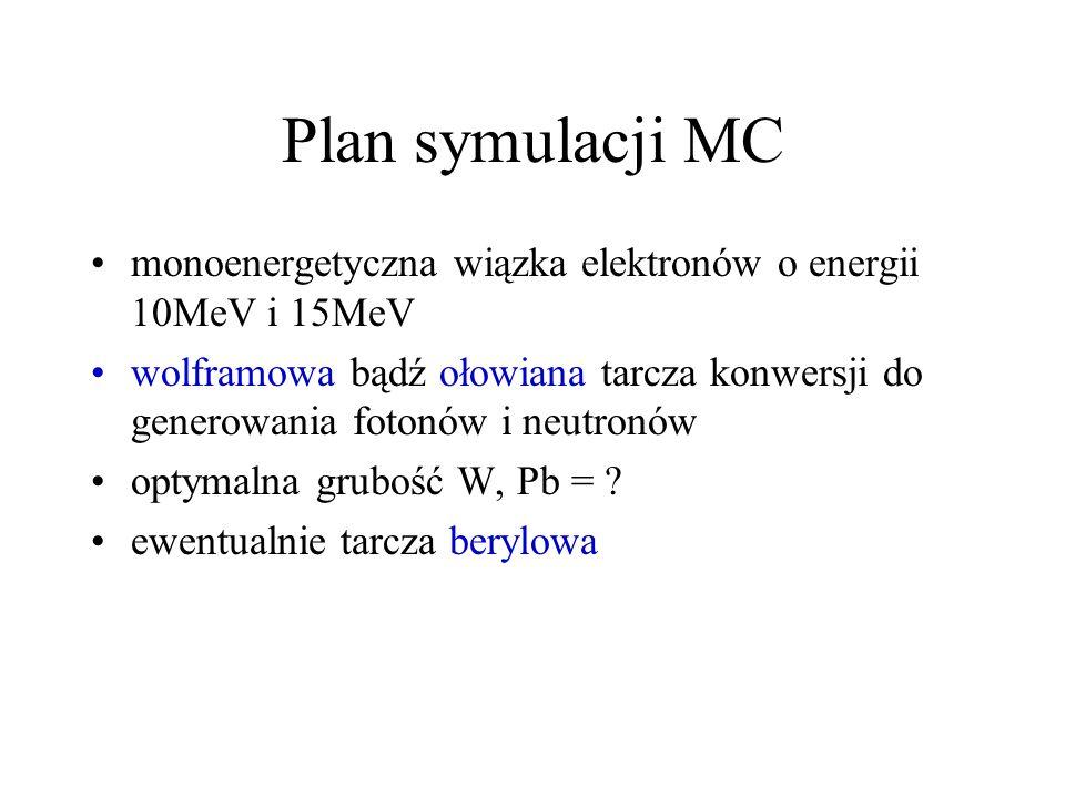 Plan symulacji MC monoenergetyczna wiązka elektronów o energii 10MeV i 15MeV wolframowa bądź ołowiana tarcza konwersji do generowania fotonów i neutro