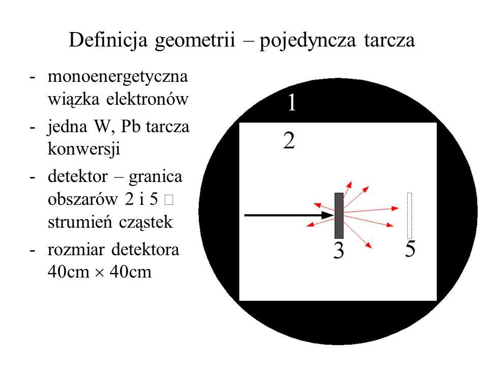 Definicja geometrii – pojedyncza tarcza -monoenergetyczna wiązka elektronów -jedna W, Pb tarcza konwersji -detektor – granica obszarów 2 i 5 strumień