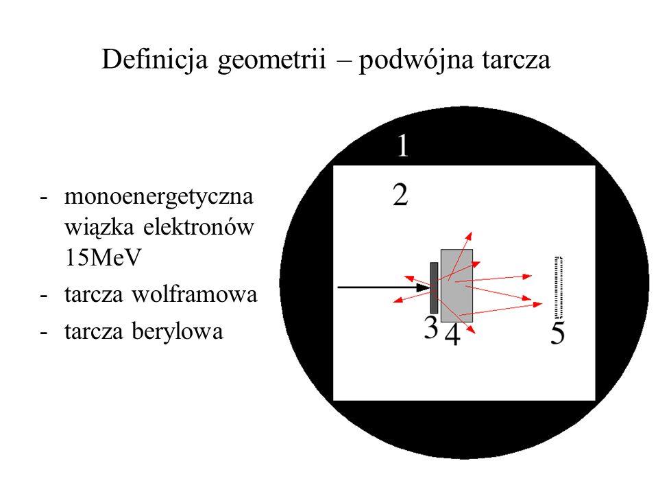 Definicja geometrii – podwójna tarcza -monoenergetyczna wiązka elektronów 15MeV -tarcza wolframowa -tarcza berylowa