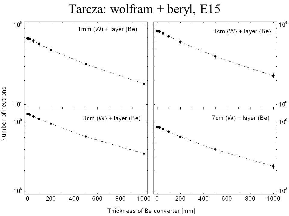 Tarcza: wolfram + beryl, E15